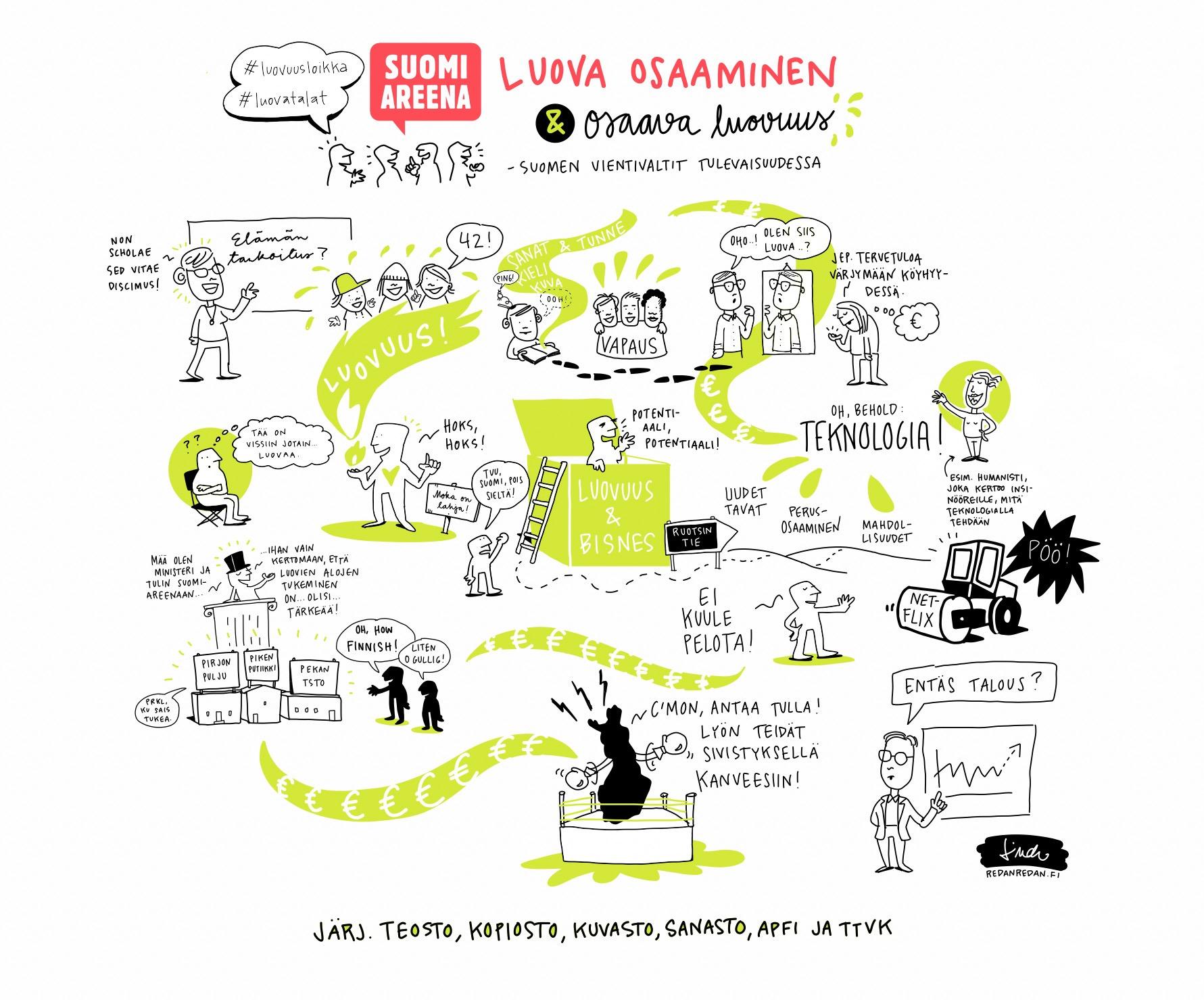 Livekuvittaja Linda Saukko-Rauta kiteytti SuomiAreena-keskustelun teemoja kuvaksi.